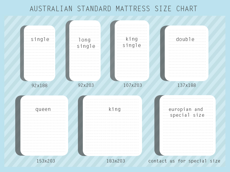 What Are Standard Bed Sizes In Australia